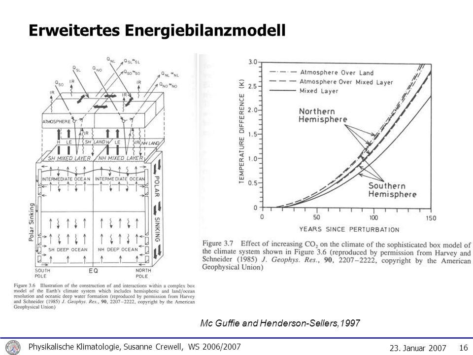 23. Januar 2007 Physikalische Klimatologie, Susanne Crewell, WS 2006/2007 16 Erweitertes Energiebilanzmodell Mc Guffie and Henderson-Sellers,1997