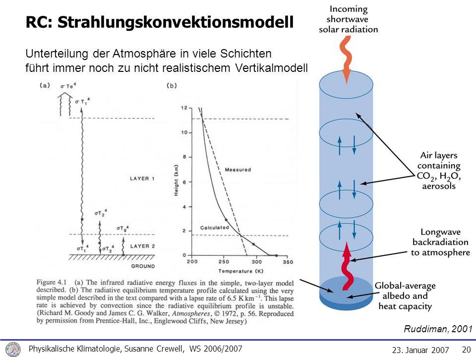 23. Januar 2007 Physikalische Klimatologie, Susanne Crewell, WS 2006/2007 20 Ruddiman, 2001 RC: Strahlungskonvektionsmodell Unterteilung der Atmosphär