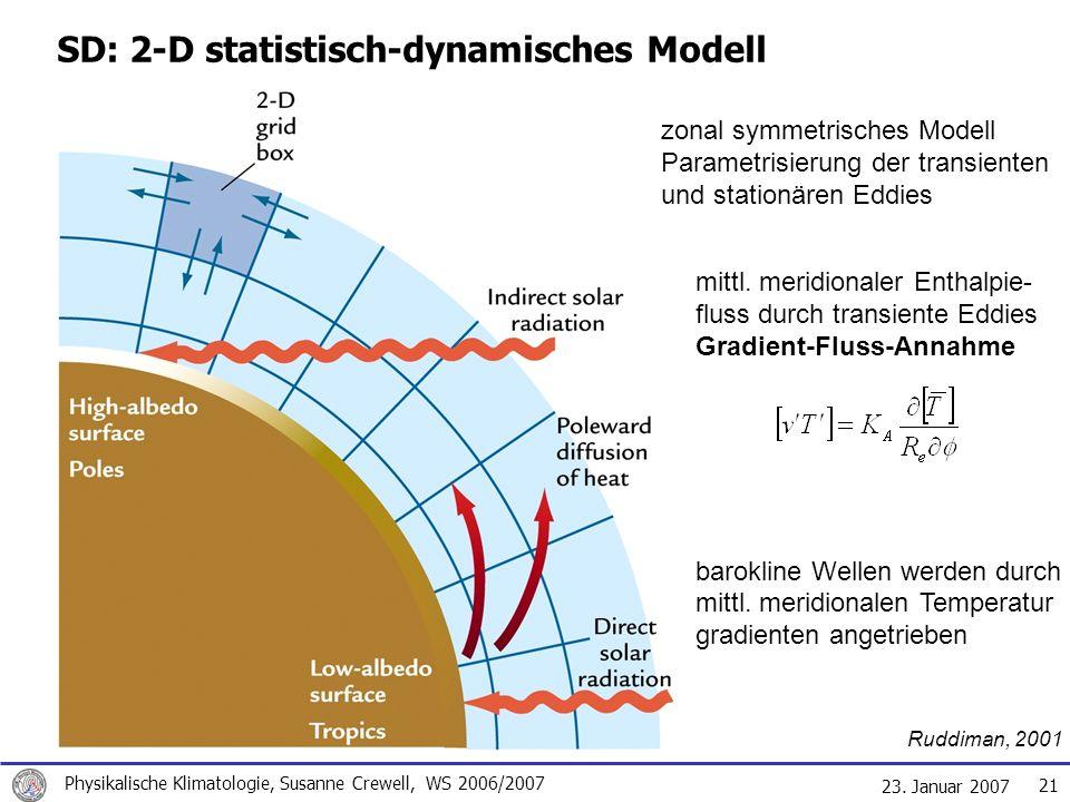 23. Januar 2007 Physikalische Klimatologie, Susanne Crewell, WS 2006/2007 21 Ruddiman, 2001 SD: 2-D statistisch-dynamisches Modell zonal symmetrisches