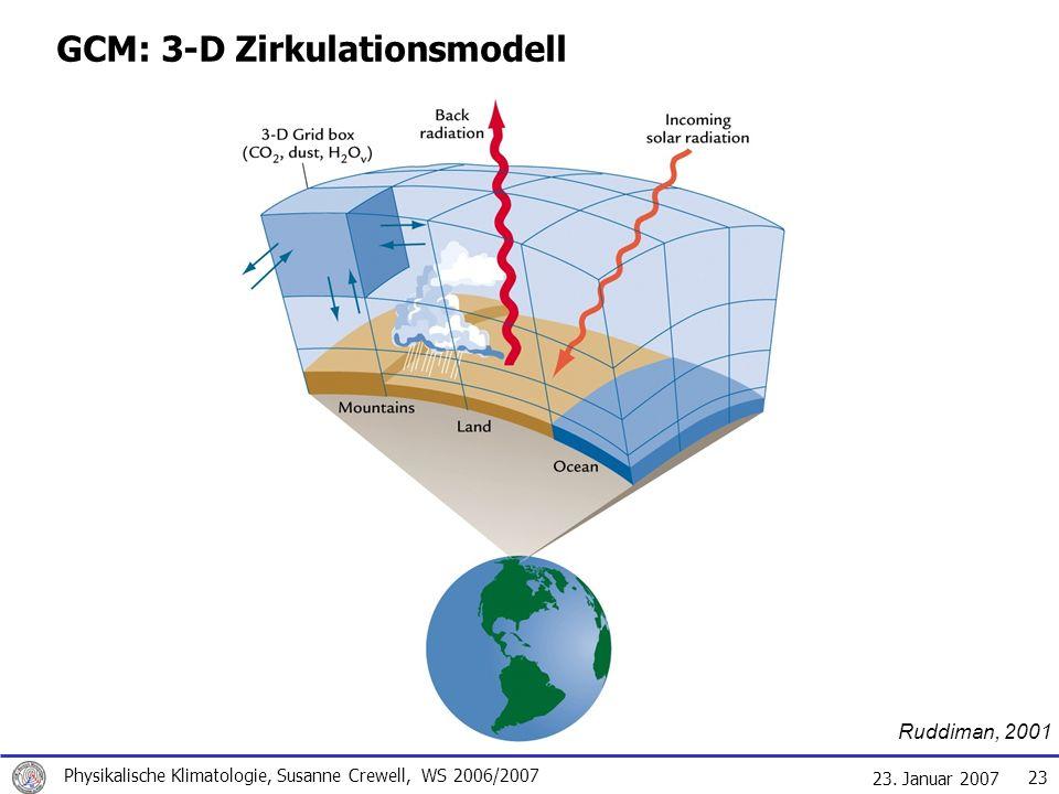 23. Januar 2007 Physikalische Klimatologie, Susanne Crewell, WS 2006/2007 23 Ruddiman, 2001 GCM: 3-D Zirkulationsmodell