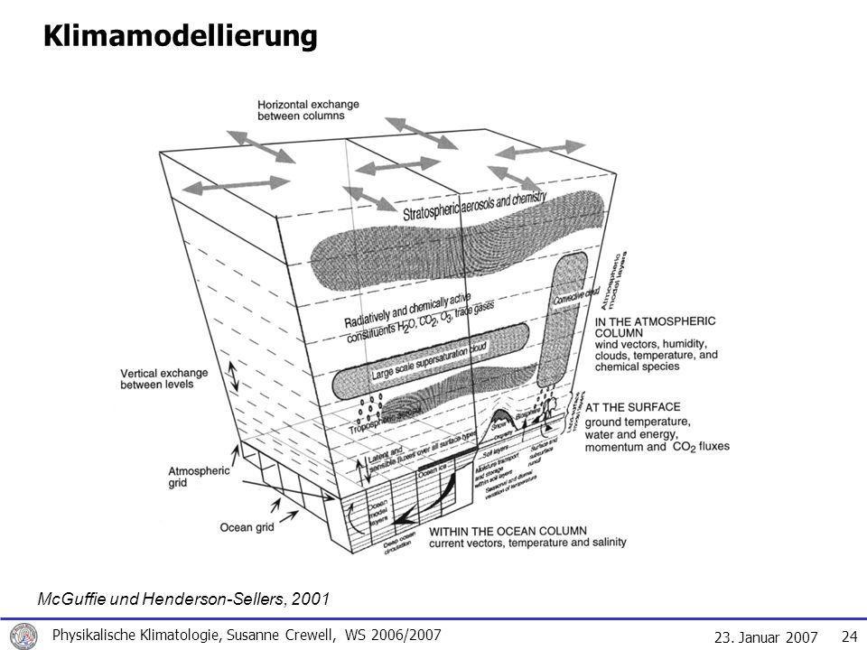 23. Januar 2007 Physikalische Klimatologie, Susanne Crewell, WS 2006/2007 24 Klimamodellierung McGuffie und Henderson-Sellers, 2001