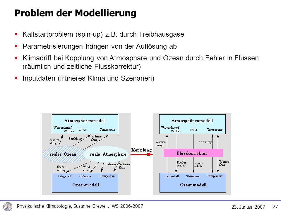 23. Januar 2007 Physikalische Klimatologie, Susanne Crewell, WS 2006/2007 27 Problem der Modellierung Kaltstartproblem (spin-up) z.B. durch Treibhausg