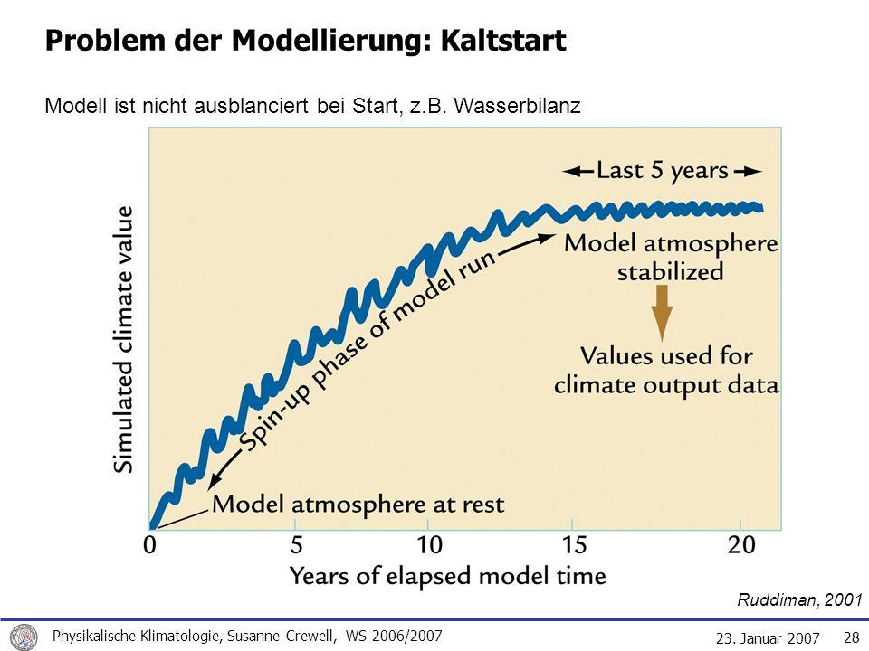 23. Januar 2007 Physikalische Klimatologie, Susanne Crewell, WS 2006/2007 28 Problem der Modellierung: Kaltstart Ruddiman, 2001 Modell ist nicht ausbl