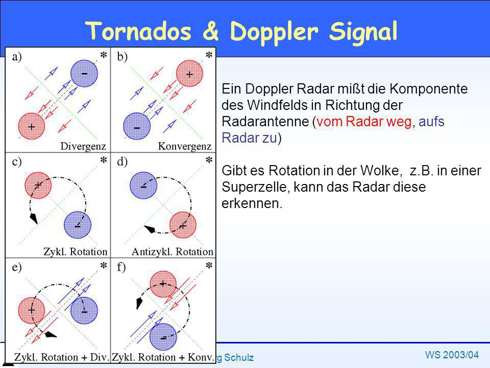 Radarmeteorologie, Susanne Crewell & Jörg Schulz WS 2003/04 Tornados und downbursts Zwei Starkwindphänomene, die mit heftigen Gewittern einhergehen, s