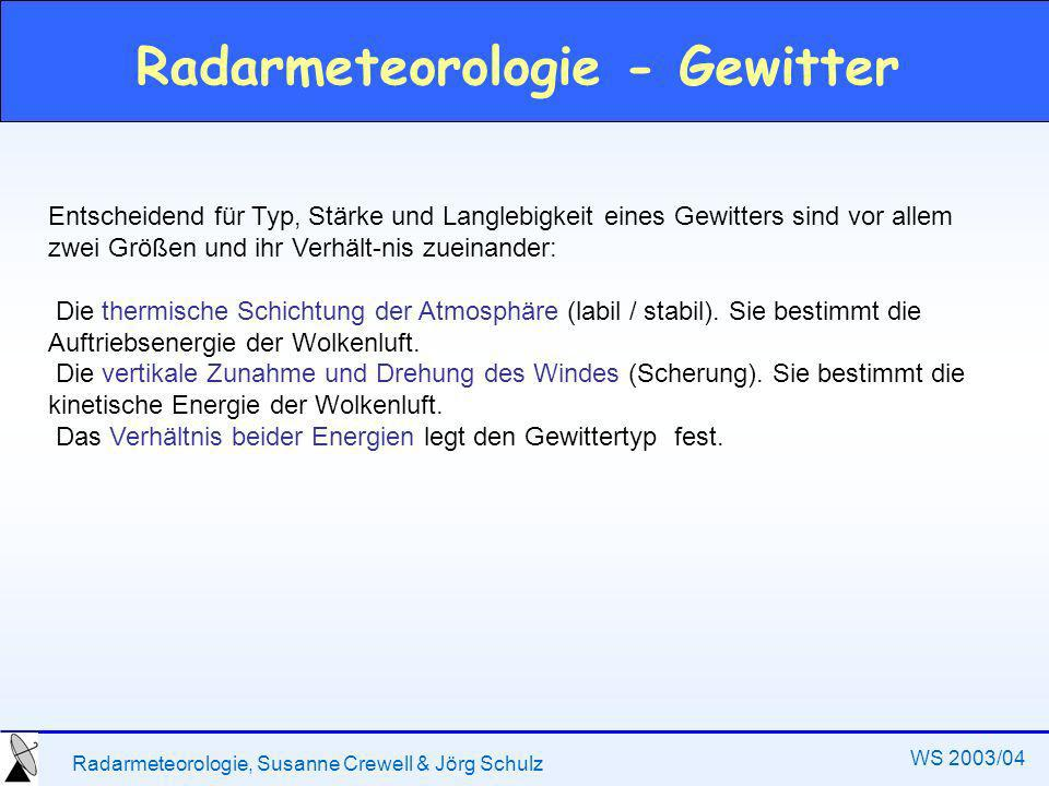 Radarmeteorologie, Susanne Crewell & Jörg Schulz WS 2003/04 Radarmeteorologie - Gewitter ProcessChange of A Change of b Effect on R, if Z-R relation i