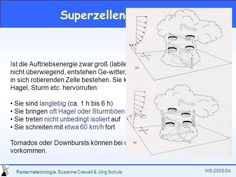 Radarmeteorologie, Susanne Crewell & Jörg Schulz WS 2003/04 Multizellengewitter Ist die Auftriebsenergie zwar groß (labile Schichtung), die Scherung a