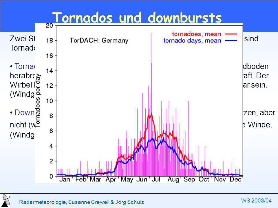 Radarmeteorologie, Susanne Crewell & Jörg Schulz WS 2003/04 Tornados und downbursts Zwei Starkwindphänomene, die mit heftigen Gewittern einhergehen, sind Tornados und Downbursts.