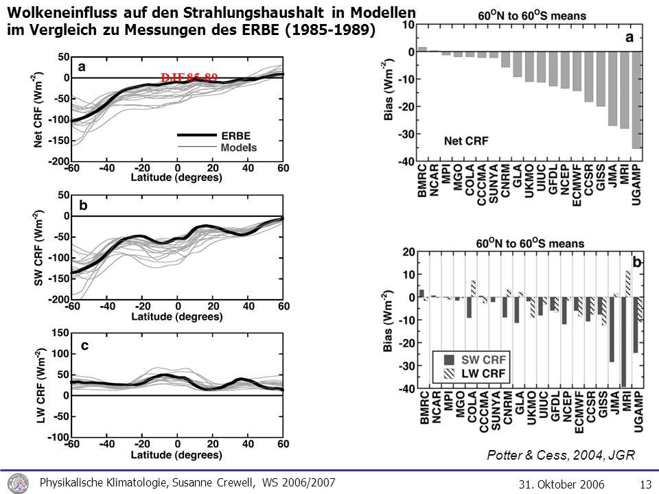 31. Oktober 2006 Physikalische Klimatologie, Susanne Crewell, WS 2006/2007 13 Potter & Cess, 2004, JGR DJF 85-89 Wolkeneinfluss auf den Strahlungshaus