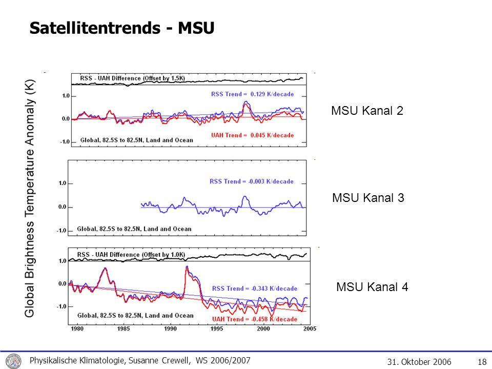 31. Oktober 2006 Physikalische Klimatologie, Susanne Crewell, WS 2006/2007 18 Satellitentrends - MSU MSU Kanal 2 MSU Kanal 3 MSU Kanal 4