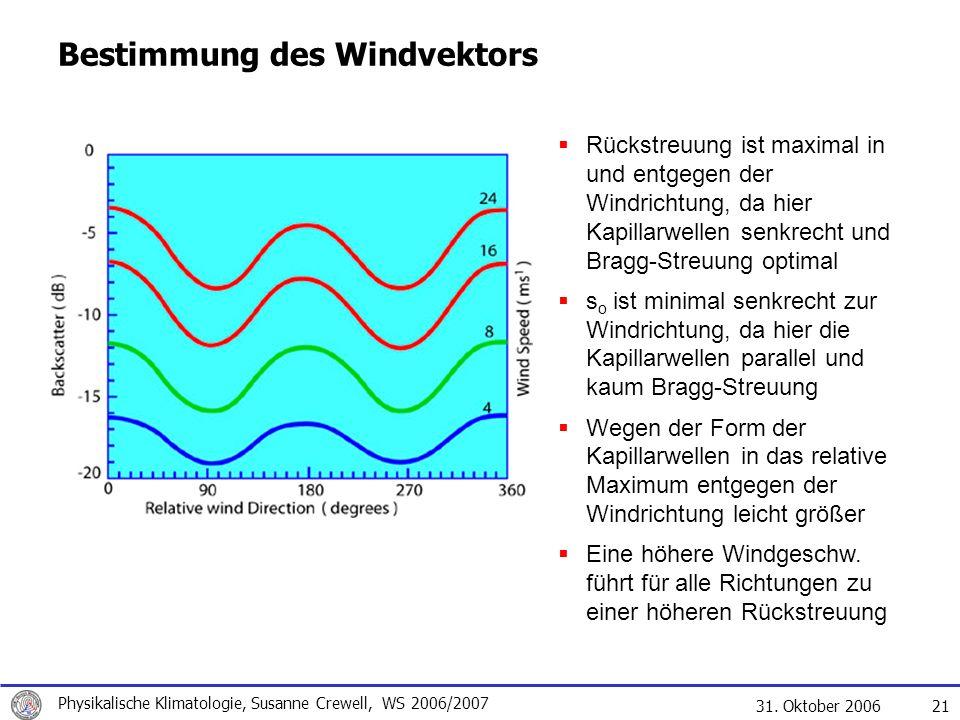 31. Oktober 2006 Physikalische Klimatologie, Susanne Crewell, WS 2006/2007 21 Bestimmung des Windvektors Rückstreuung ist maximal in und entgegen der