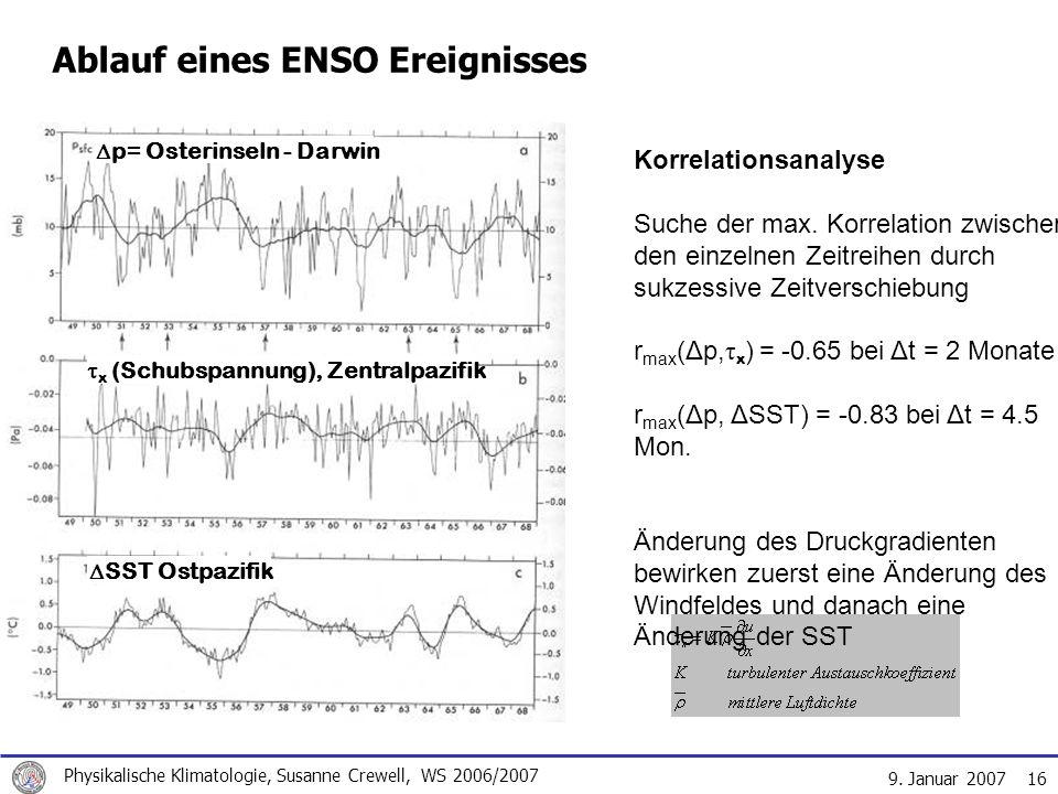 9. Januar 2007 Physikalische Klimatologie, Susanne Crewell, WS 2006/2007 16 Ablauf eines ENSO Ereignisses p= Osterinseln - Darwin x (Schubspannung), Z