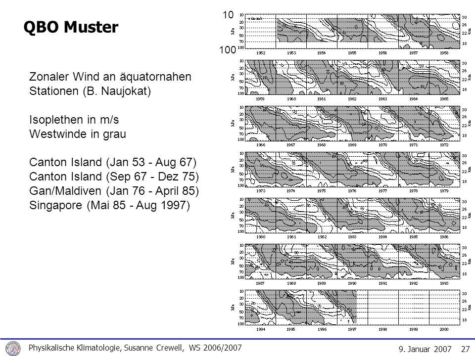 9. Januar 2007 Physikalische Klimatologie, Susanne Crewell, WS 2006/2007 27 QBO Muster Zonaler Wind an äquatornahen Stationen (B. Naujokat) Isoplethen