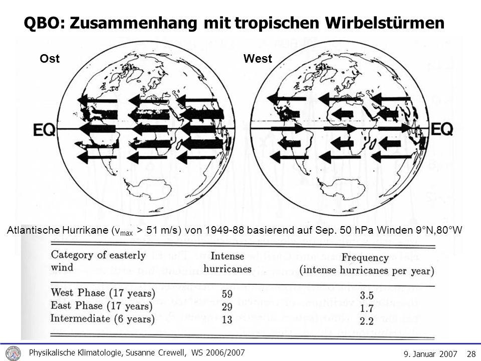 9. Januar 2007 Physikalische Klimatologie, Susanne Crewell, WS 2006/2007 28 QBO: Zusammenhang mit tropischen Wirbelstürmen Atlantische Hurrikane (v ma