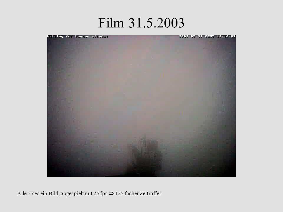 Film 31.5.2003 Alle 5 sec ein Bild, abgespielt mit 25 fps 125 facher Zeitraffer