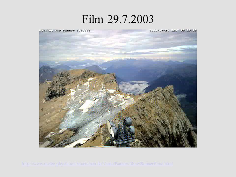 Film 29.7.2003 http://www.meteo.physik.uni-muenchen.de/~hase/Banner/filme/Bannerfilme.html
