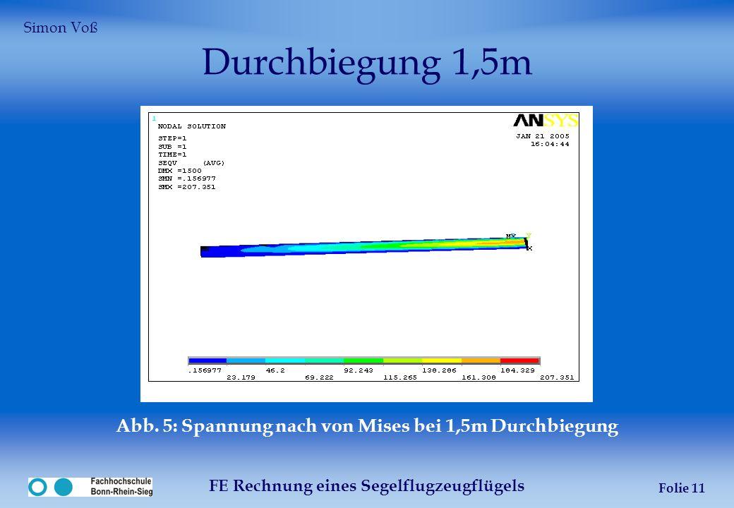FE Rechnung eines Segelflugzeugflügels Folie 11 Durchbiegung 1,5m Abb. 5: Spannung nach von Mises bei 1,5m Durchbiegung Simon Voß