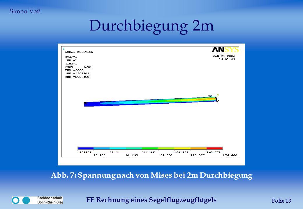 FE Rechnung eines Segelflugzeugflügels Folie 13 Durchbiegung 2m Abb. 7: Spannung nach von Mises bei 2m Durchbiegung Simon Voß