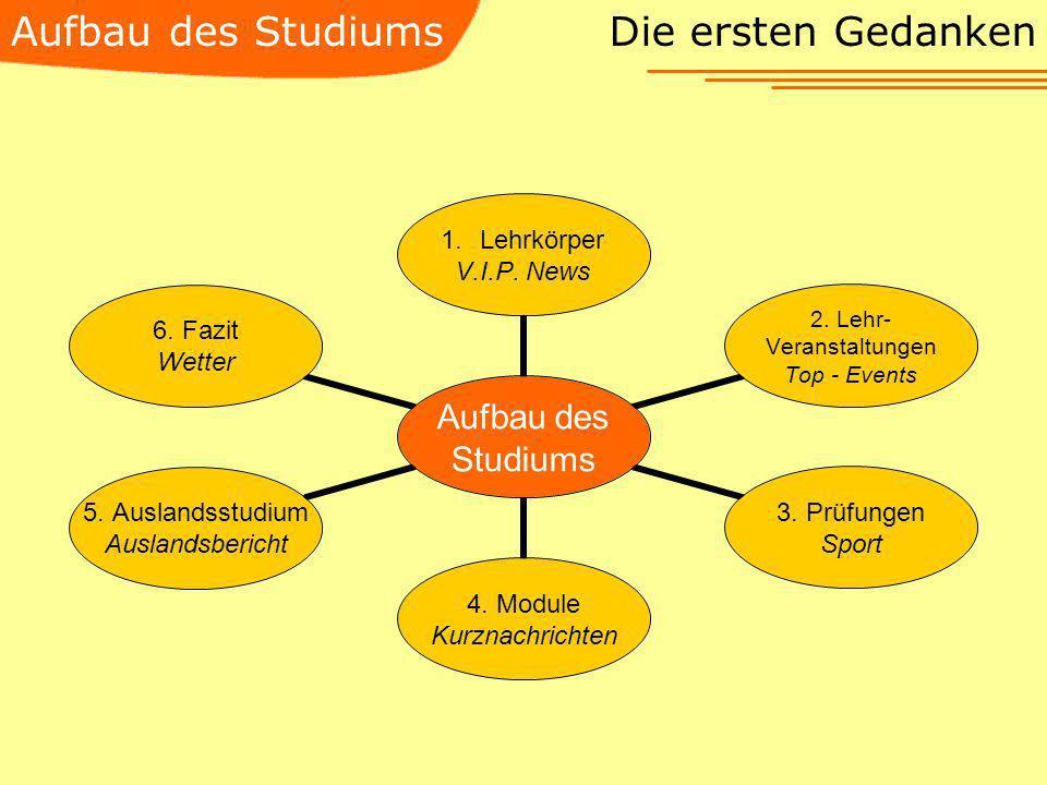 Die ersten Gedanken Aufbau des Studiums 1.Lehrkörper V.I.P. News 2. Lehr- Veranstaltungen Top - Events 3. Prüfungen Sport 4. Module Kurznachrichten 5.