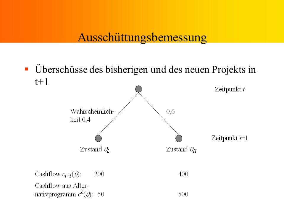 Ausschüttungsbemessung Überschüsse des bisherigen und des neuen Projekts in t+1