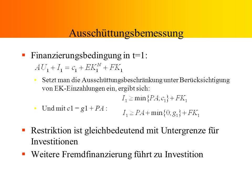 Ausschüttungsbemessung Finanzierungsbedingung in t=1: Setzt man die Ausschüttungsbeschränkung unter Berücksichtigung von EK-Einzahlungen ein, ergibt s