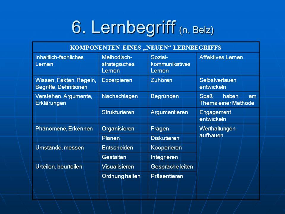 6. Lernbegriff (n. Belz) KOMPONENTEN EINES NEUEN LERNBEGRIFFS Inhaltlich-fachliches Lernen Methodisch- strategisches Lernen Sozial- kommunikatives Ler