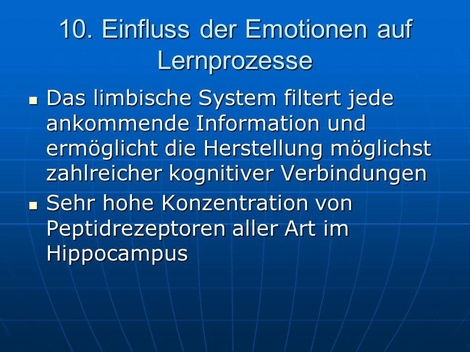 10. Einfluss der Emotionen auf Lernprozesse Das limbische System filtert jede ankommende Information und ermöglicht die Herstellung möglichst zahlreic