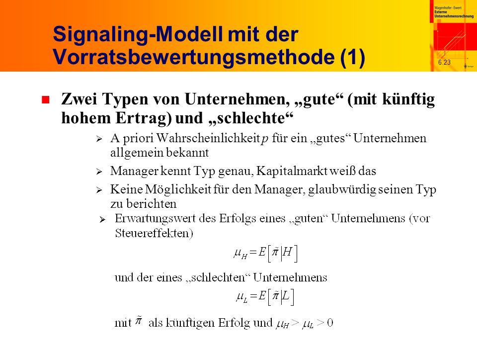 6.23 Signaling-Modell mit der Vorratsbewertungsmethode (1) n Zwei Typen von Unternehmen, gute (mit künftig hohem Ertrag) und schlechte A priori Wahrsc