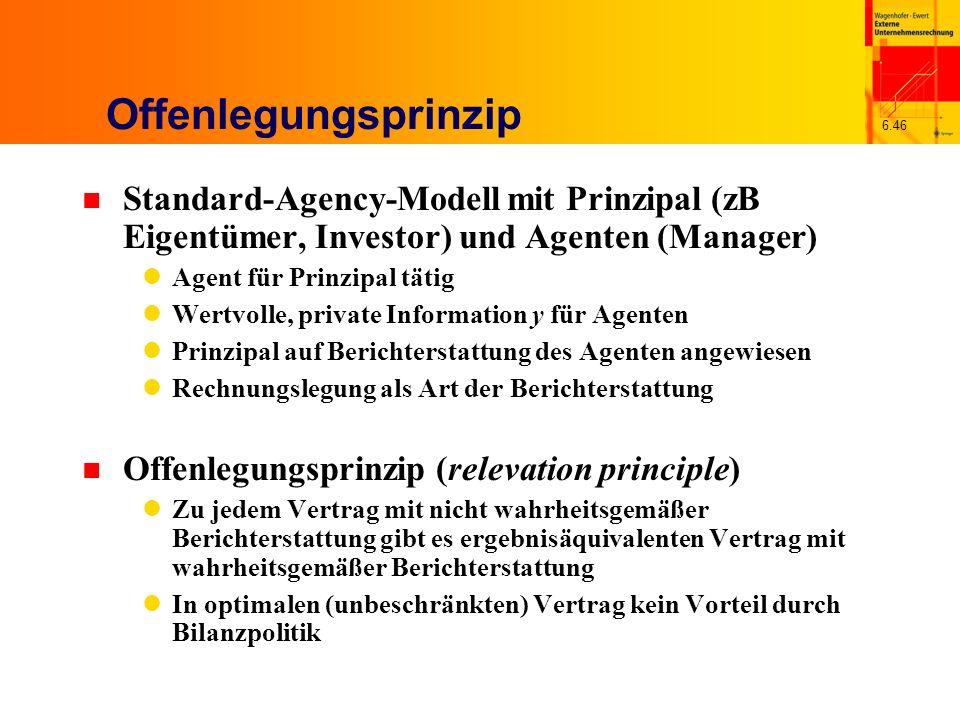 6.46 Offenlegungsprinzip n Standard-Agency-Modell mit Prinzipal (zB Eigentümer, Investor) und Agenten (Manager) Agent für Prinzipal tätig Wertvolle, p