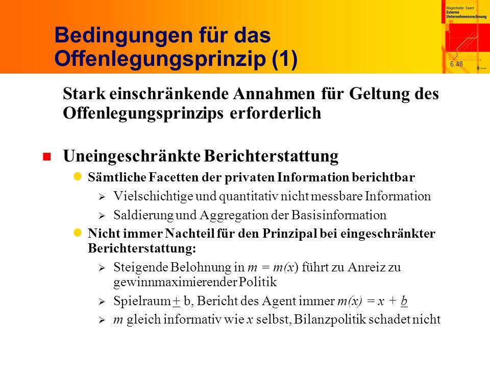 6.48 Bedingungen für das Offenlegungsprinzip (1) Stark einschränkende Annahmen für Geltung des Offenlegungsprinzips erforderlich n Uneingeschränkte Be