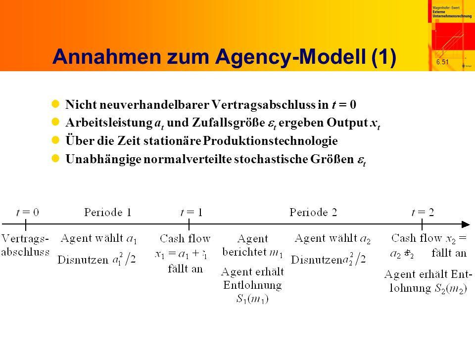 6.51 Annahmen zum Agency-Modell (1) Nicht neuverhandelbarer Vertragsabschluss in t = 0 Arbeitsleistung a t und Zufallsgröße t ergeben Output x t Über