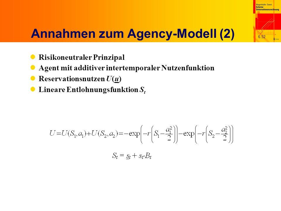 6.52 Annahmen zum Agency-Modell (2) Risikoneutraler Prinzipal Agent mit additiver intertemporaler Nutzenfunktion Reservationsnutzen U(u) Lineare Entlo