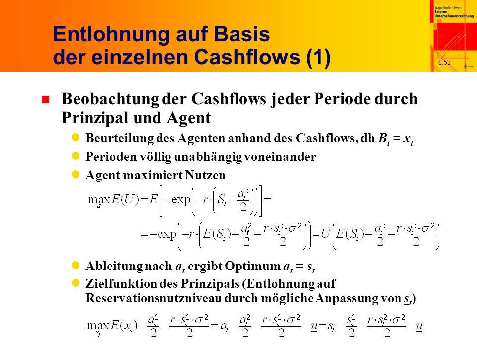 6.53 Entlohnung auf Basis der einzelnen Cashflows (1) n Beobachtung der Cashflows jeder Periode durch Prinzipal und Agent Beurteilung des Agenten anha