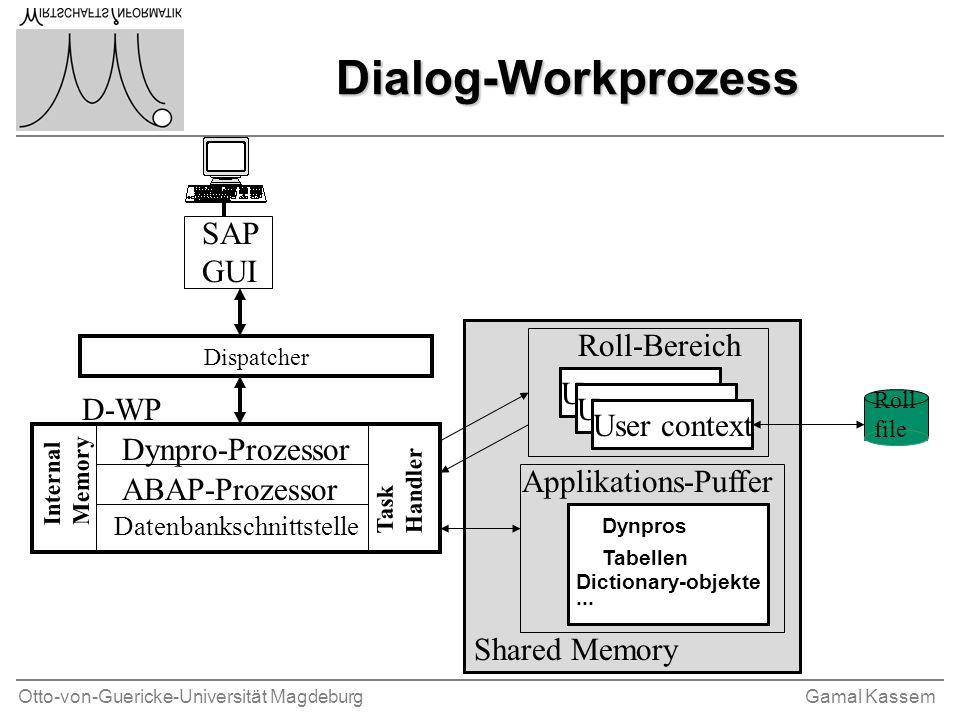 Otto-von-Guericke-Universität MagdeburgGamal Kassem Dispatcher Dynpro-Prozessor ABAP-Prozessor Datenbankschnittstelle Internal Memory Task Handler Use