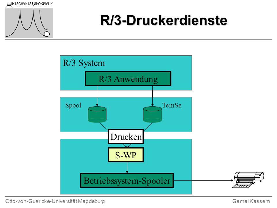 Otto-von-Guericke-Universität MagdeburgGamal Kassem R/3-Druckerdienste R/3 System R/3 Anwendung TemSeSpool Betriebssystem-Spooler S-WP Drucken