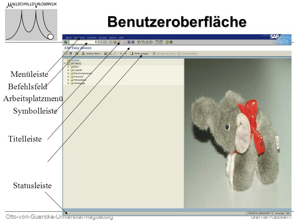 Otto-von-Guericke-Universität MagdeburgGamal Kassem Menüleiste Befehlsfeld Symbolleiste Titelleiste Statusleiste Arbeitsplatzmenü Benutzeroberfläche
