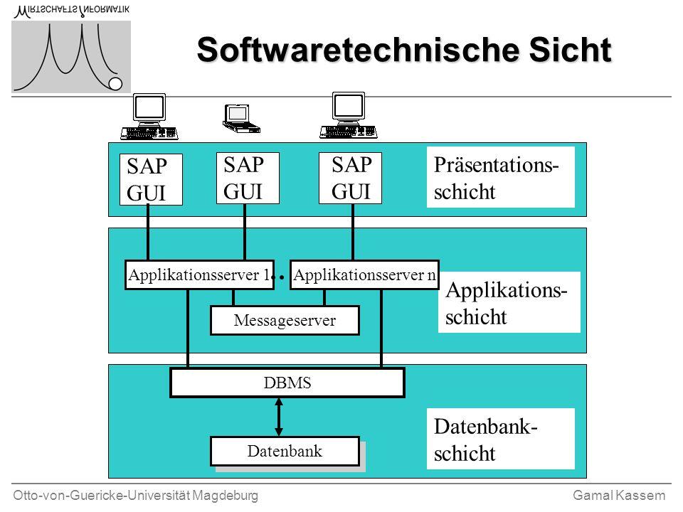 Otto-von-Guericke-Universität MagdeburgGamal Kassem Services der Applikationsebene eines R/3-Systems n Dialogservice (D) n Verbuchung (V) n Sperrverwaltung (Enqueue) (E) n Hintergrundverarbeitung (Batch) (B) n Message-server (M) n Getway (G) n Spoolservice (S)