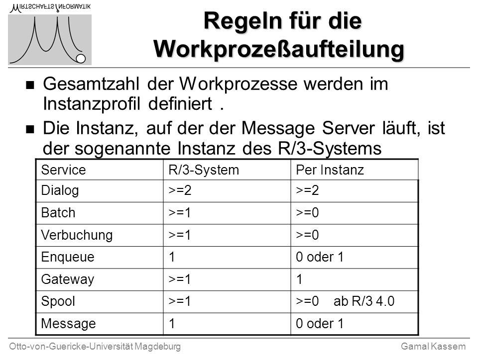 Otto-von-Guericke-Universität MagdeburgGamal Kassem Frontends Applikations- server Datenbank- server SAP GUI Dispatcher DBMS Datenbank Gateway Work- prozess Shared Memory Kontext Work- prozess Kontext Applikationsserver