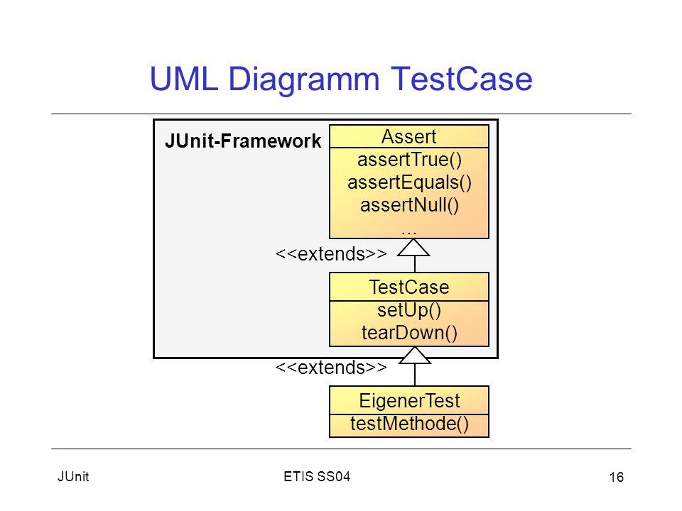 ETIS SS04JUnit 16 UML Diagramm TestCase Assert assertTrue() assertEquals() assertNull()...