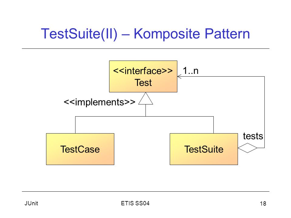 ETIS SS04JUnit 18 TestSuite(II) – Komposite Pattern > Test TestCaseTestSuite > 1..n tests