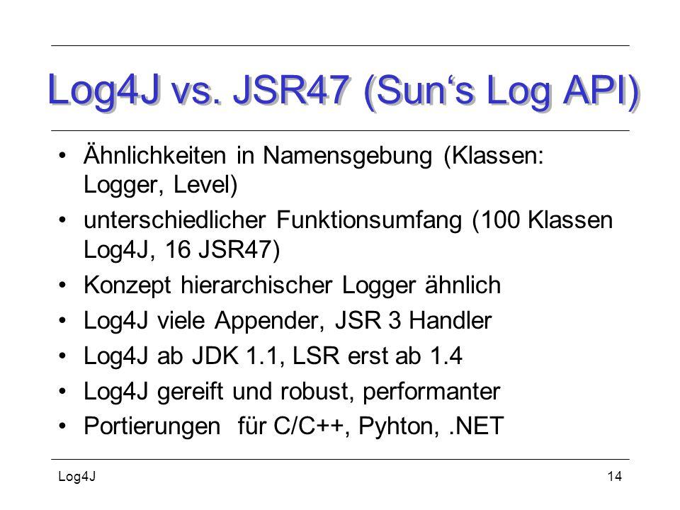 Log4J14 Log4J vs. JSR47 (Suns Log API) Ähnlichkeiten in Namensgebung (Klassen: Logger, Level) unterschiedlicher Funktionsumfang (100 Klassen Log4J, 16