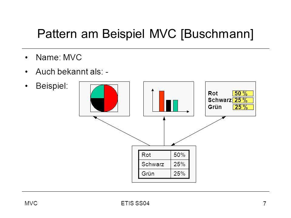 ETIS SS04MVC 7 Pattern am Beispiel MVC [Buschmann] Name: MVC Auch bekannt als: - Beispiel: Rot Schwarz Grün 50 % 25 % Rot50% Schwarz25% Grün25%