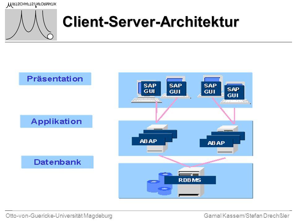 Otto-von-Guericke-Universität MagdeburgGamal Kassem/Stefan Drechßler Client-Server-Architektur