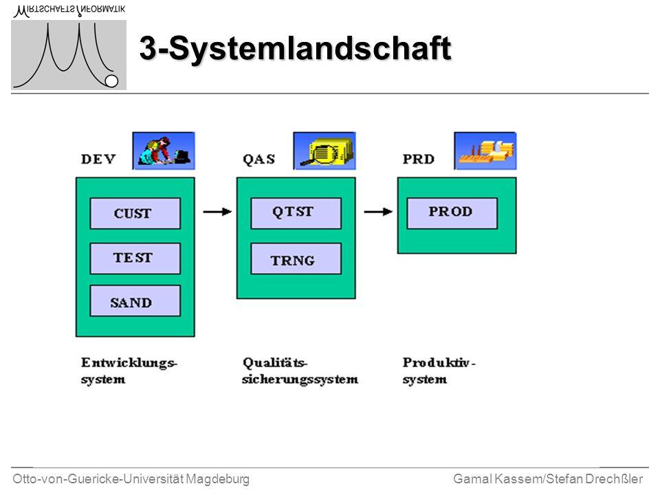 Otto-von-Guericke-Universität MagdeburgGamal Kassem/Stefan Drechßler 3-Systemlandschaft