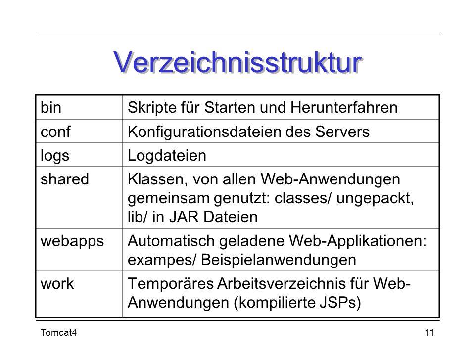 Tomcat411 Verzeichnisstruktur binSkripte für Starten und Herunterfahren confKonfigurationsdateien des Servers logsLogdateien sharedKlassen, von allen
