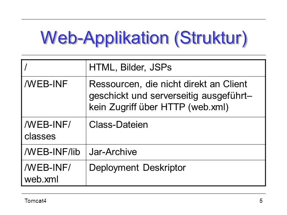 Tomcat45 Web-Applikation (Struktur) /HTML, Bilder, JSPs /WEB-INFRessourcen, die nicht direkt an Client geschickt und serverseitig ausgeführt– kein Zug