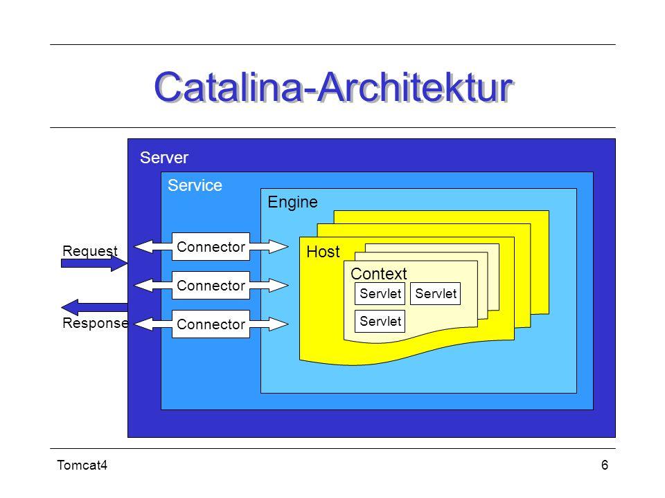 Tomcat46 Catalina-Architektur Server Service Engine Host Context Servlet Connector Request Response