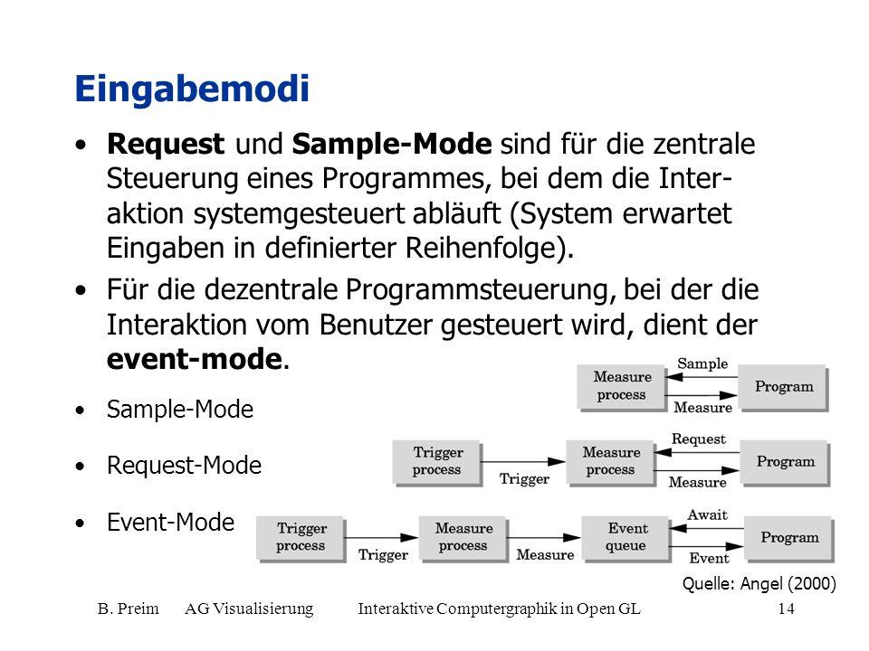 B. Preim AG Visualisierung Interaktive Computergraphik in Open GL14 Eingabemodi Request und Sample-Mode sind für die zentrale Steuerung eines Programm
