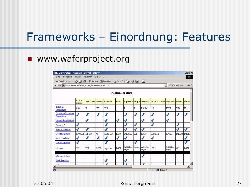 27.05.04Remo Bergmann27 Frameworks – Einordnung: Features www.waferproject.org