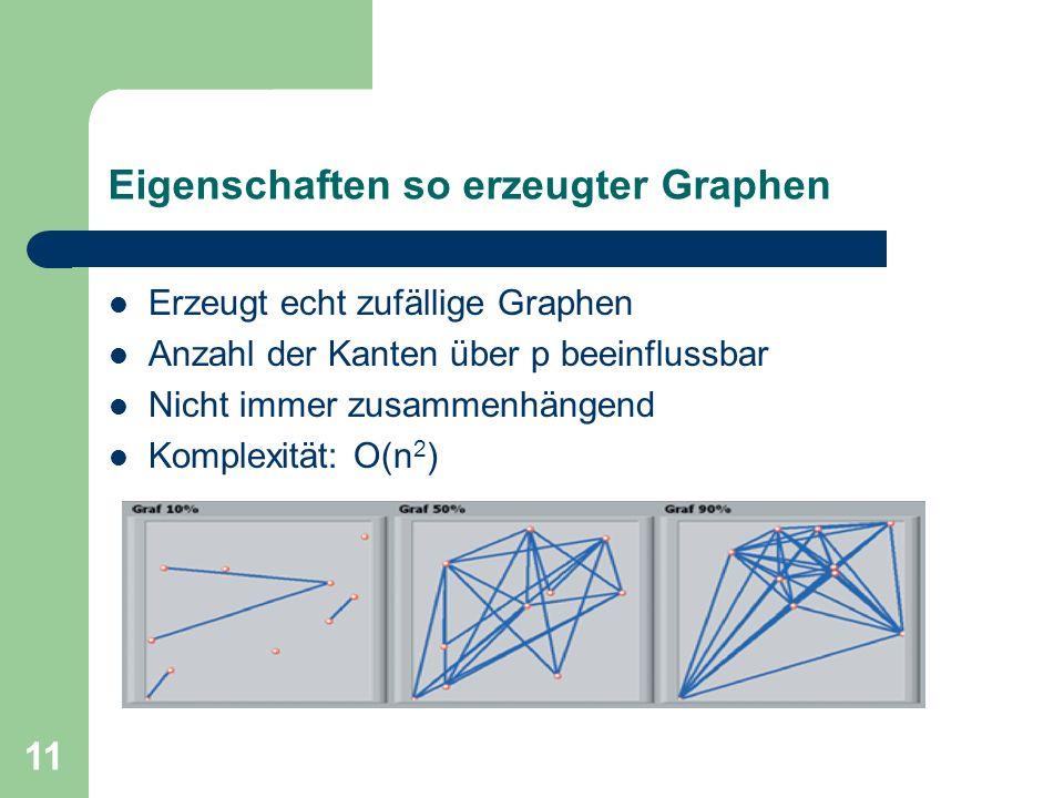 11 Eigenschaften so erzeugter Graphen Erzeugt echt zufällige Graphen Anzahl der Kanten über p beeinflussbar Nicht immer zusammenhängend Komplexität: O