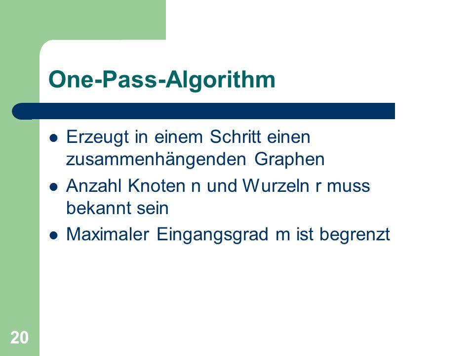 20 One-Pass-Algorithm Erzeugt in einem Schritt einen zusammenhängenden Graphen Anzahl Knoten n und Wurzeln r muss bekannt sein Maximaler Eingangsgrad
